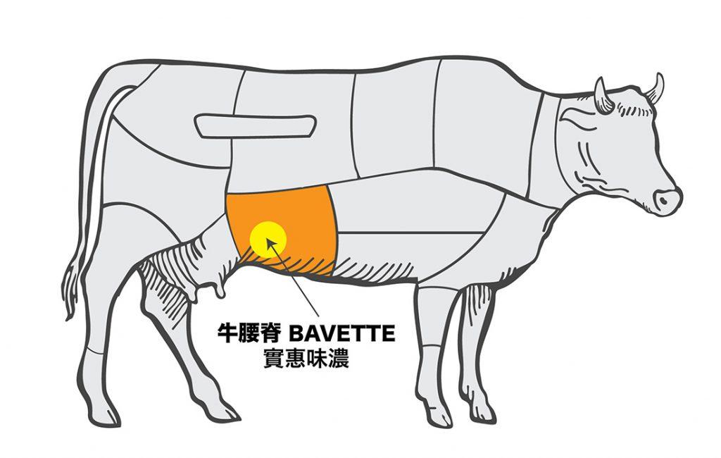 urban-nutters-image_steak_bavette