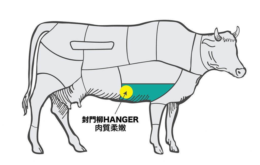urban-nutters-image_steak_hanger