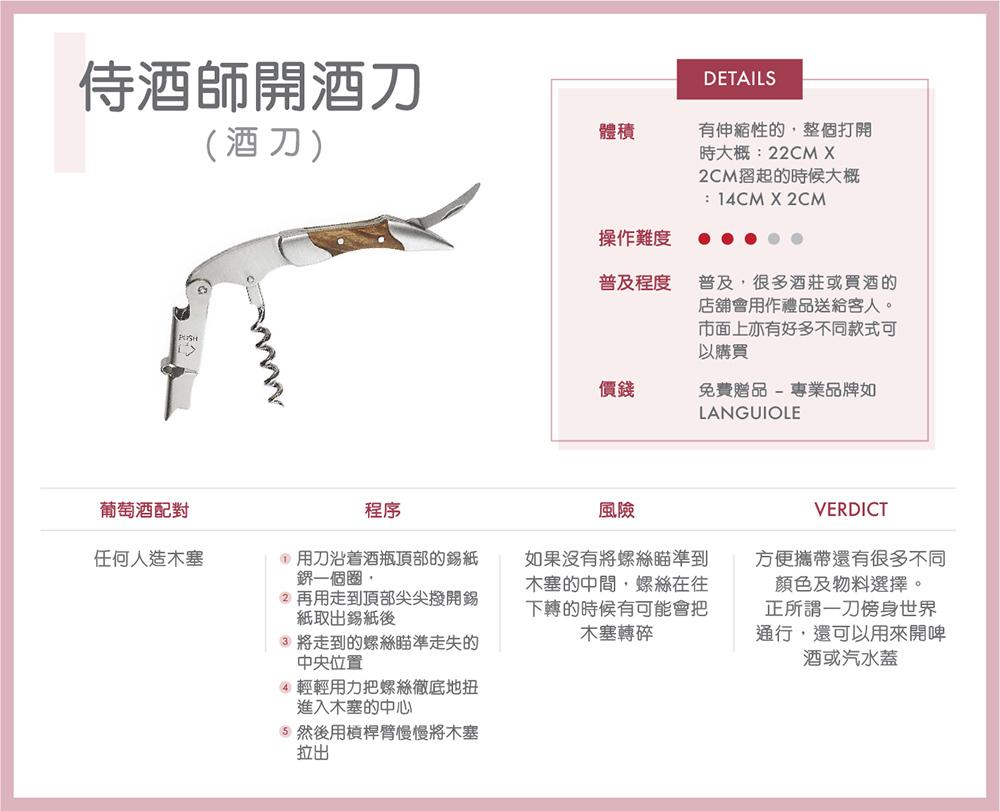 urban-nutters-wiki-wine-opener-somm-knife