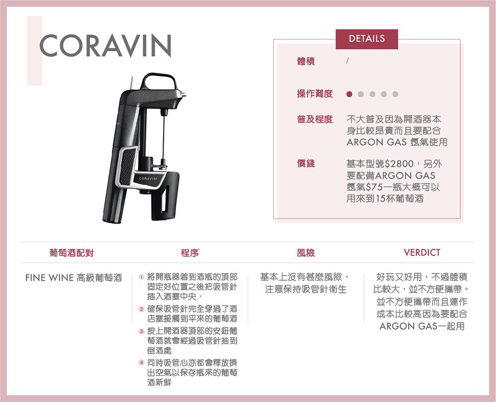 urban-nutters-wiki-wine-opener-coravin