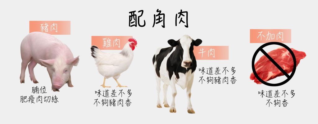 urban-nutters-wiki-shanghai-cuisine-meat-types