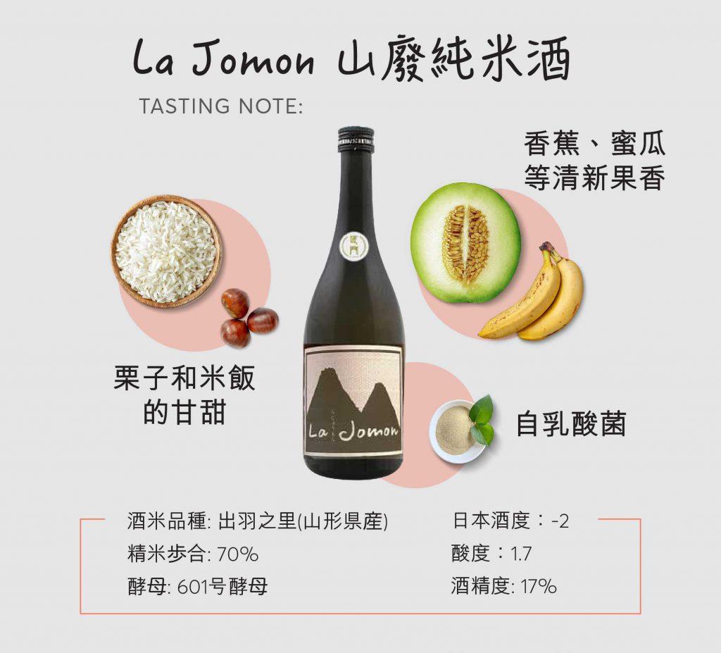 urban-nutters-la-jomon-tastingnote