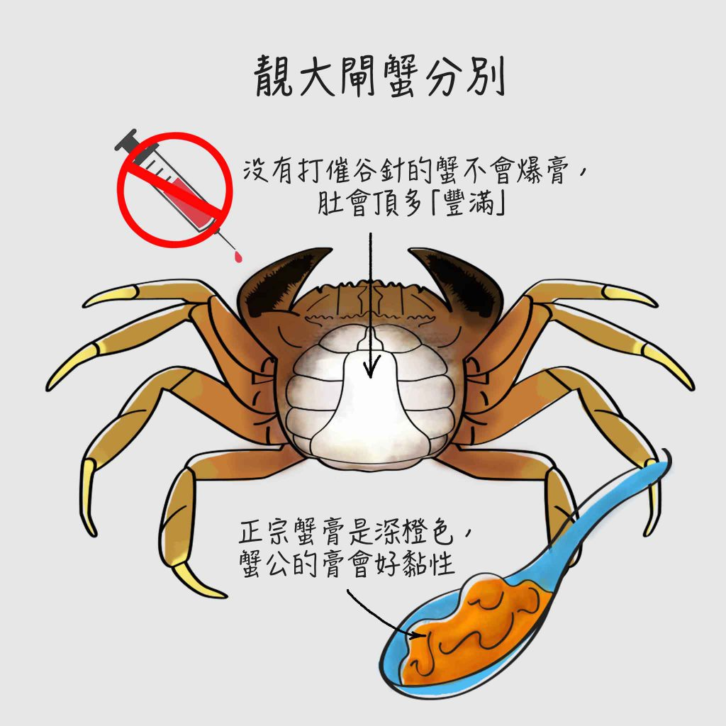 urban-nutters-wiki-chinese-cuisine-shanghai-mittencrab_difference_withenhancer